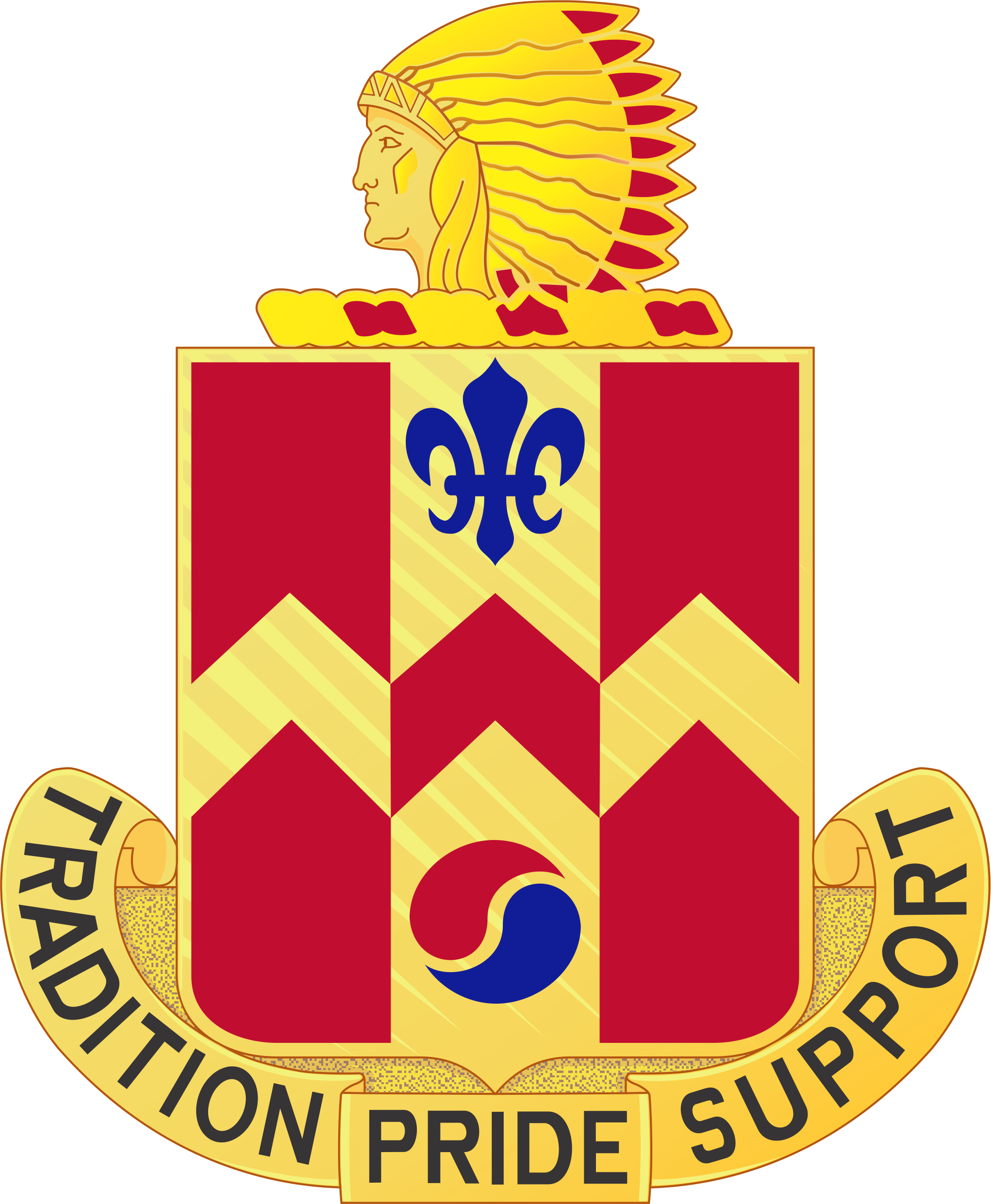 700th Support Battalion (United States).