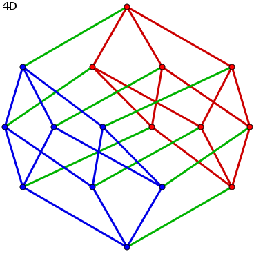 4D cube in 2019.