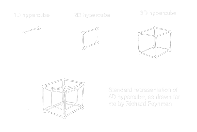 4d Drawing Hypercube Transparent & PNG Clipart Free Download.