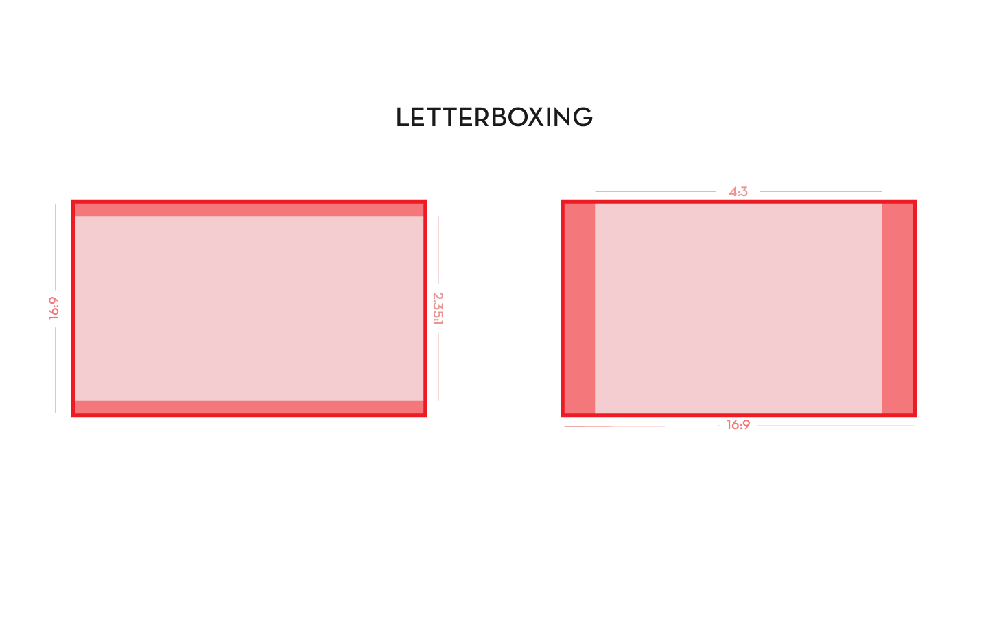 What aspect ratio is best for watching TV and films?.