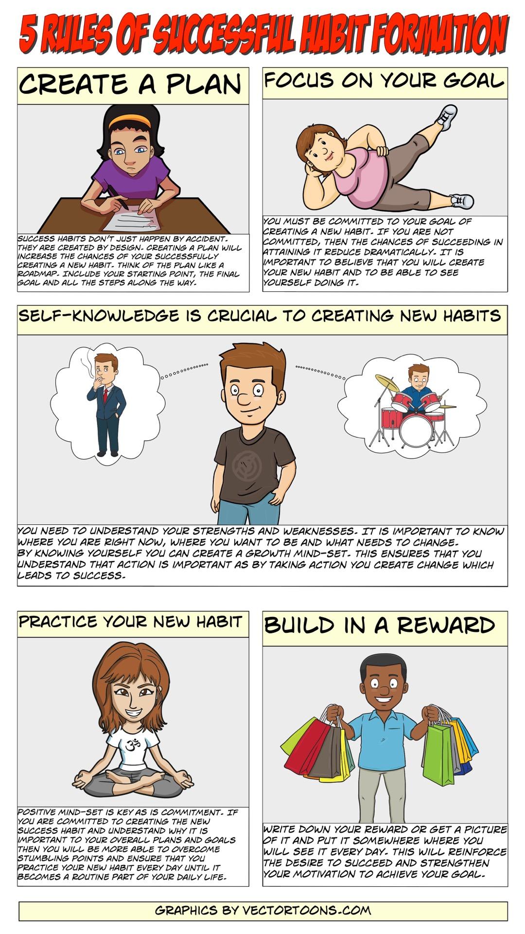 5 Rules Of Successful Habit Fomation #comic #cartoon #article.