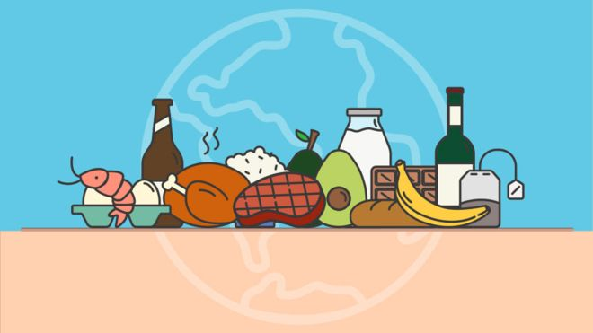 5 major food groups clipart 10 free Cliparts | Download ...
