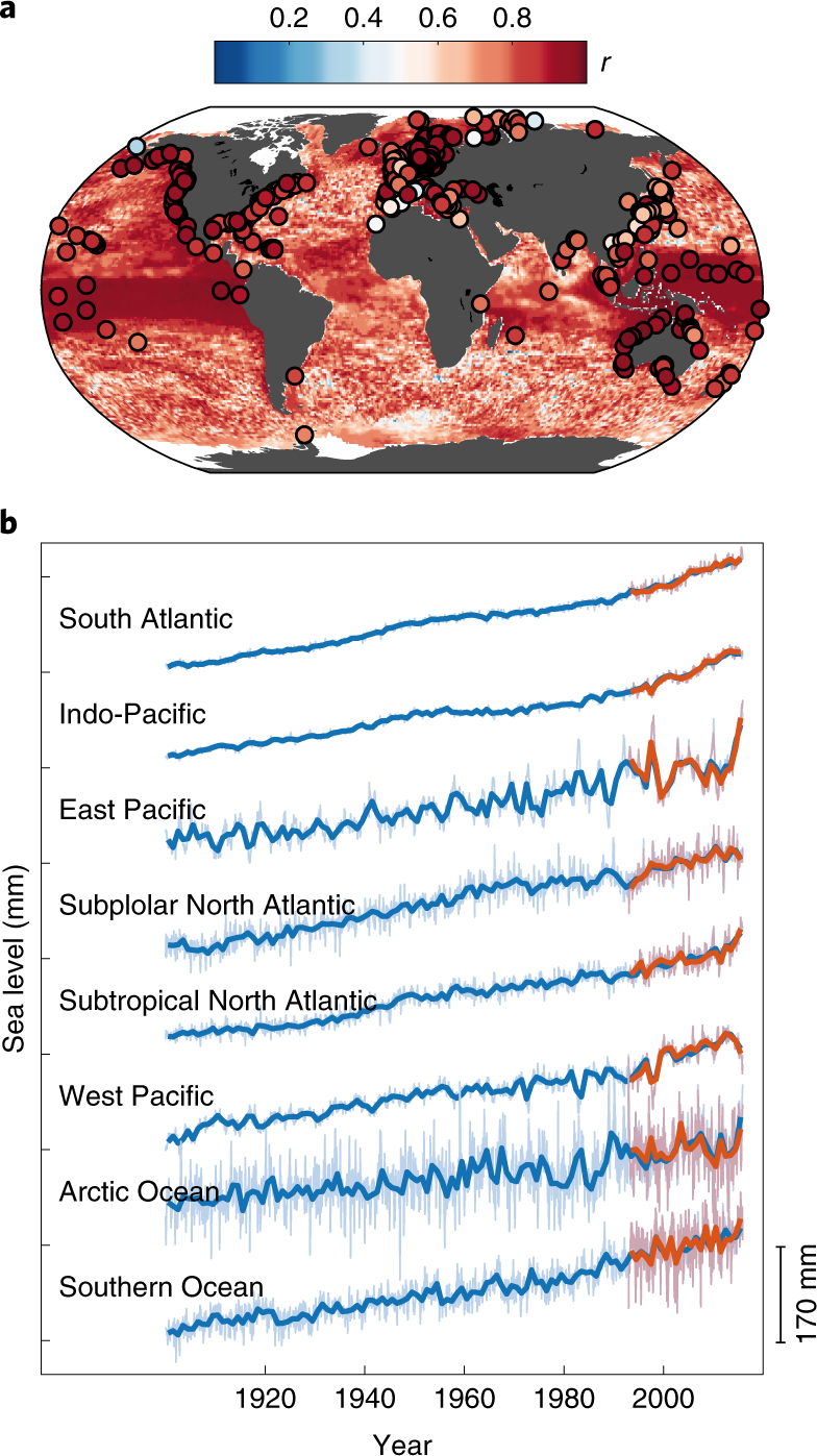 Persistent acceleration in global sea.