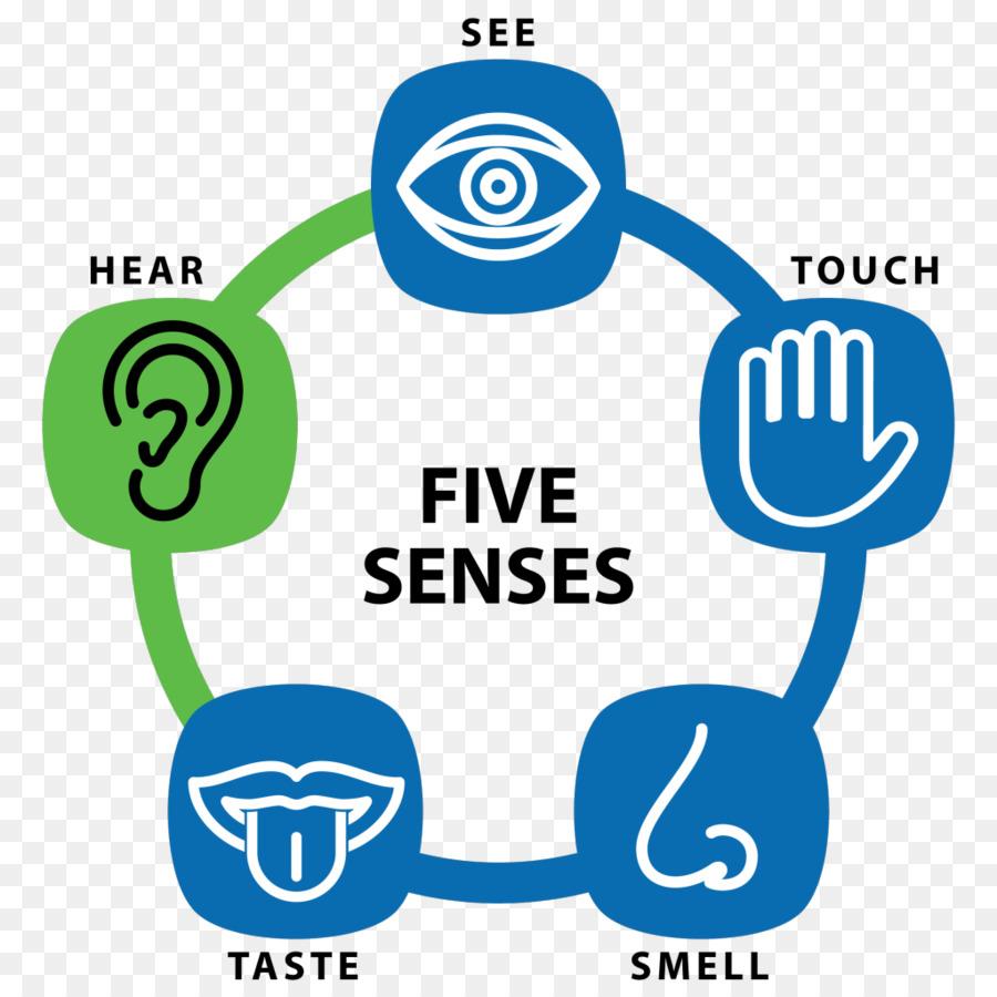 The Five Senses Png & Free The Five Senses.png Transparent Images.