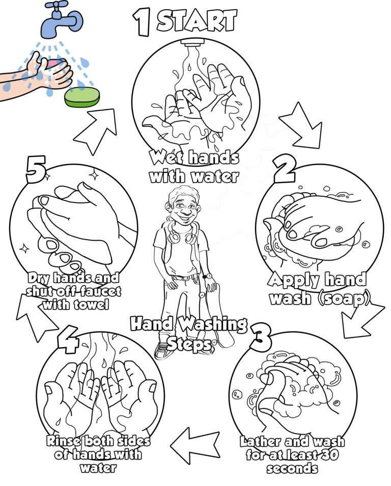 washing hands 5 steps coloring picture copy.