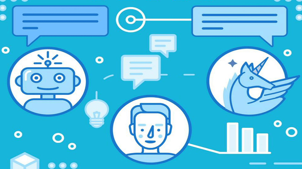Cracking the Code on Chatbot Marketing for Your Business.