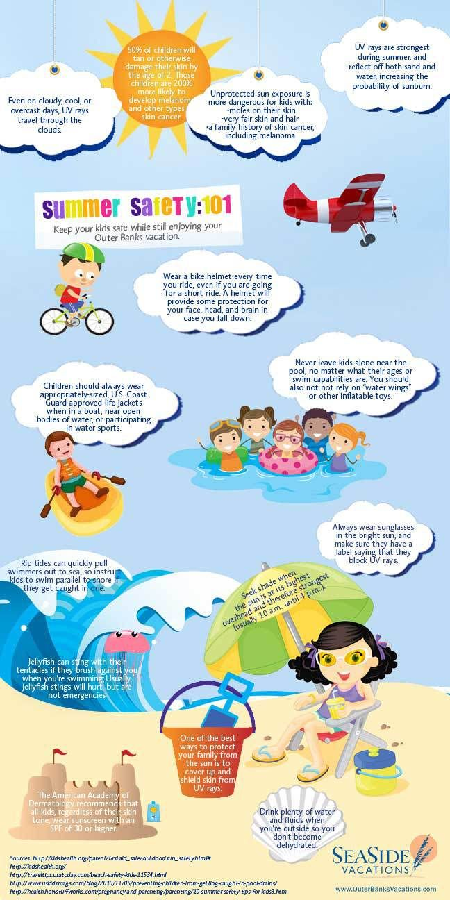 Summer Safety for Kids Infographic, water safety, summer.