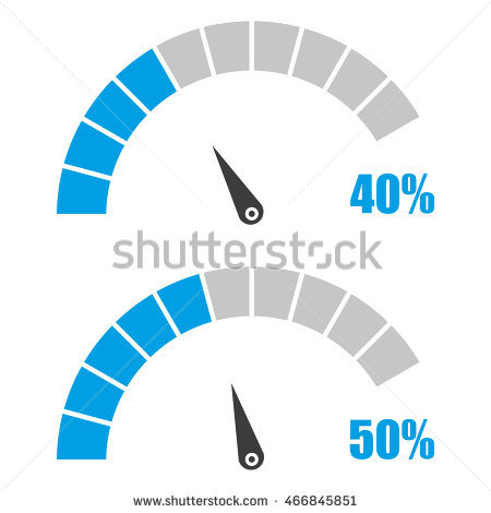 Rating Meter Stock Photos, Royalty.