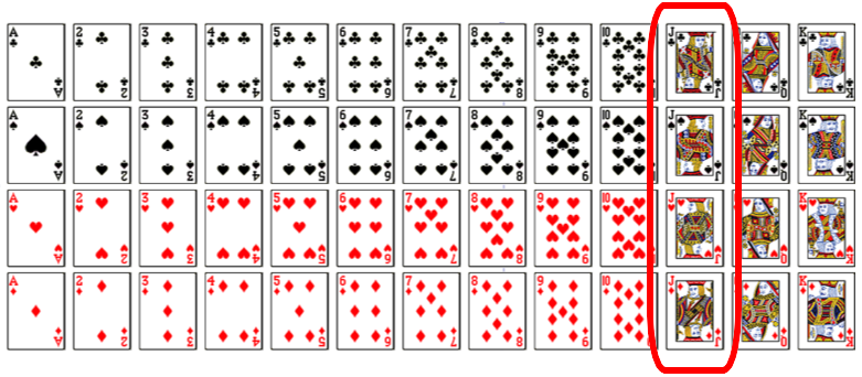 Two cards are drawn without replacement from a standard deck of 52.