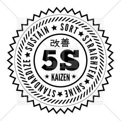5S methodology kaizen Vector Image.