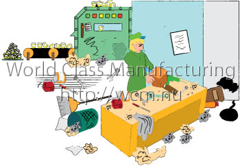 Cartoons for 5S and Lean Manufacturing.