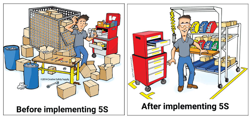 Pitfalls in 5Ss and how to avoid them.