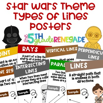 Types of Lines Math Posters with a Star Wars Theme.