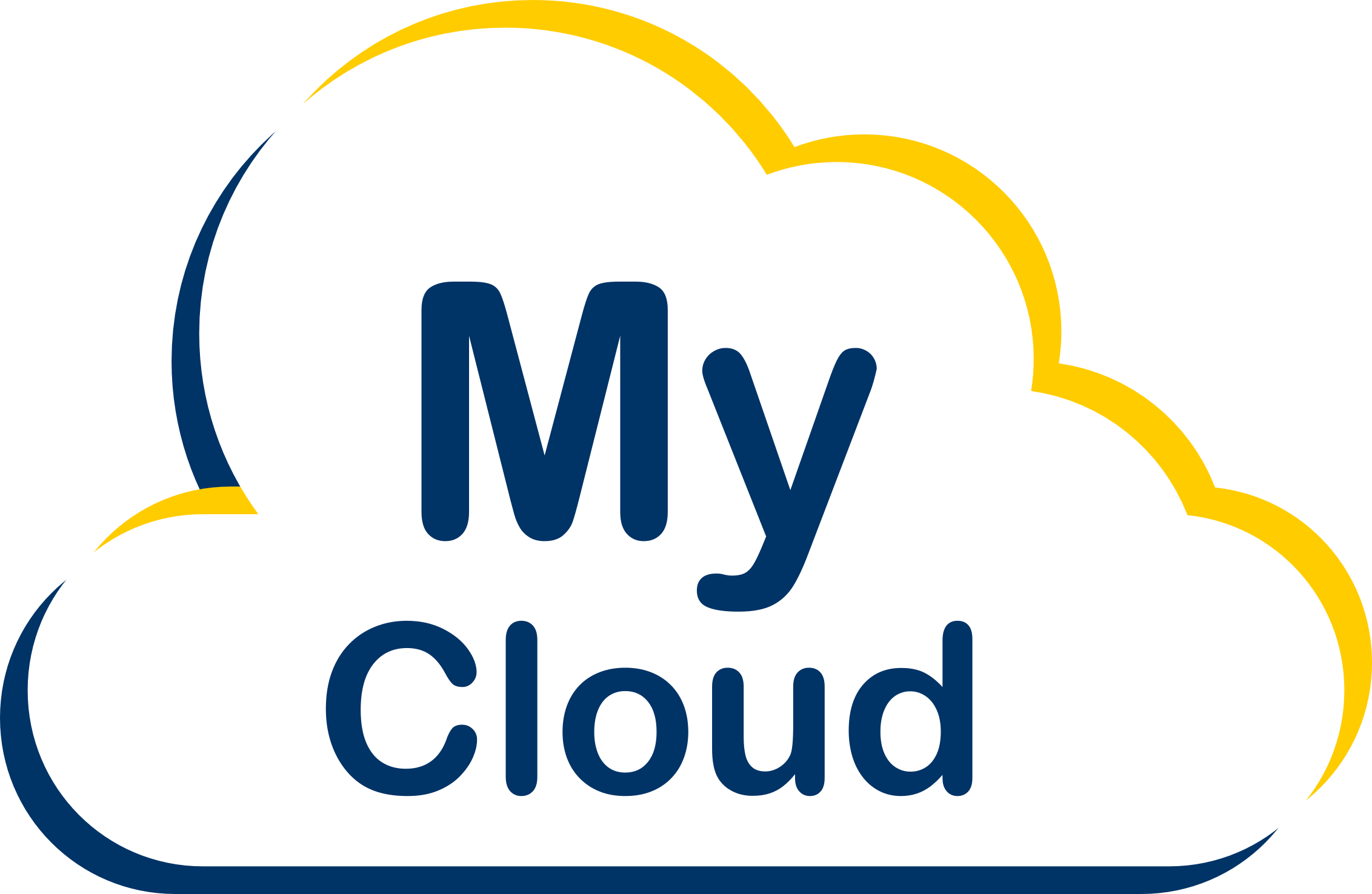 UPDATE: Planned Downtime for MyCloud: Infrastructure.