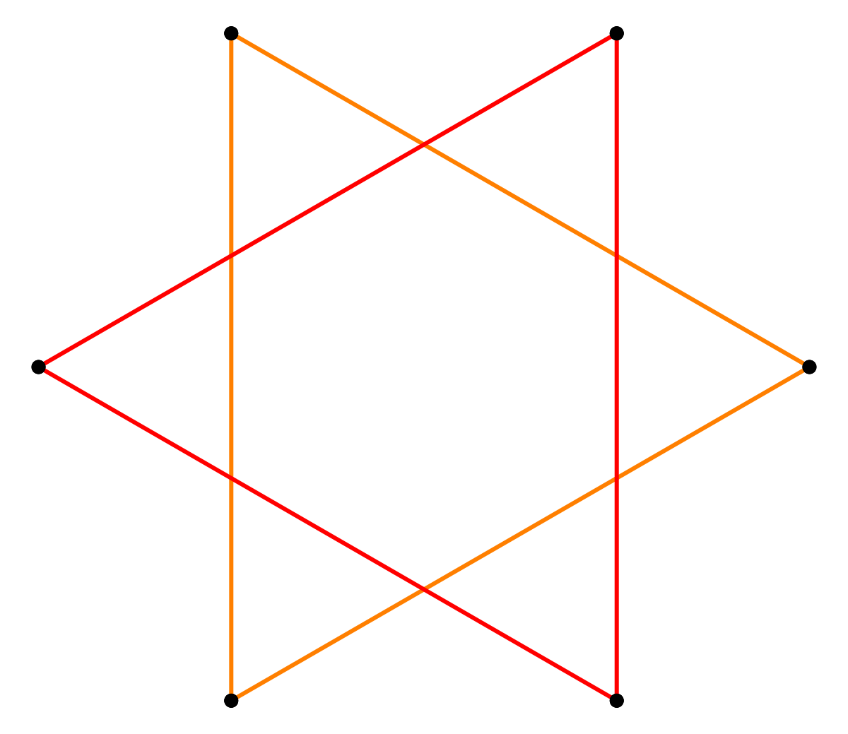 Hexagram.