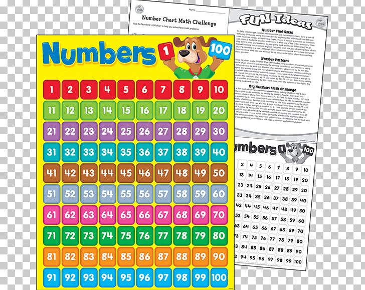 Learning Teacher 0 Chart Classroom PNG, Clipart, 100 Number.