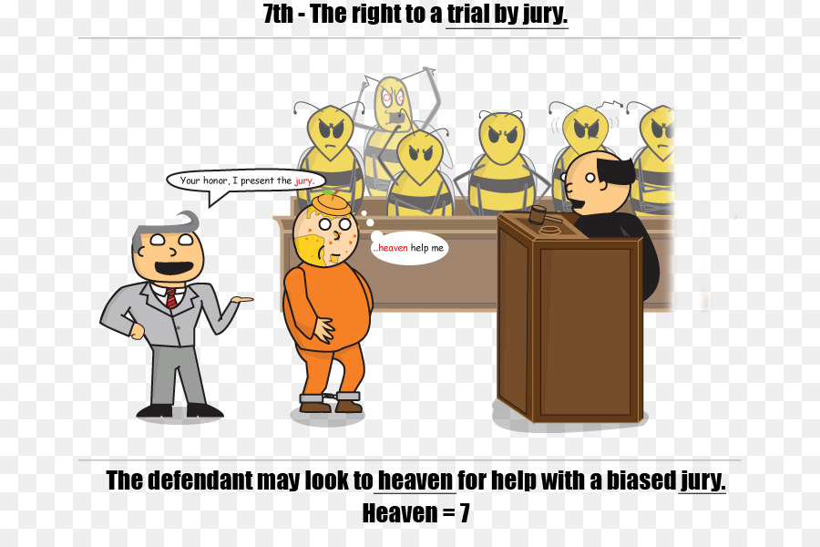 Sixth Amendment To The United States Constitution Yellow png.