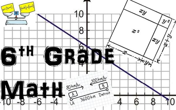 Course: 6th Grade Math.