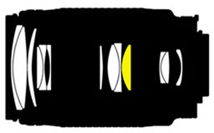 Обзор Nikon 70.