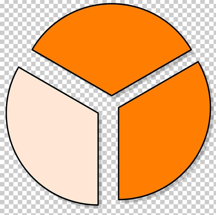Pie Chart Fraction Circle PNG, Clipart, Angle, Anychart.
