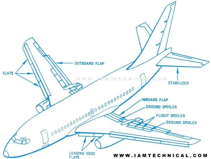 Isometric Drawing of Aircraft.
