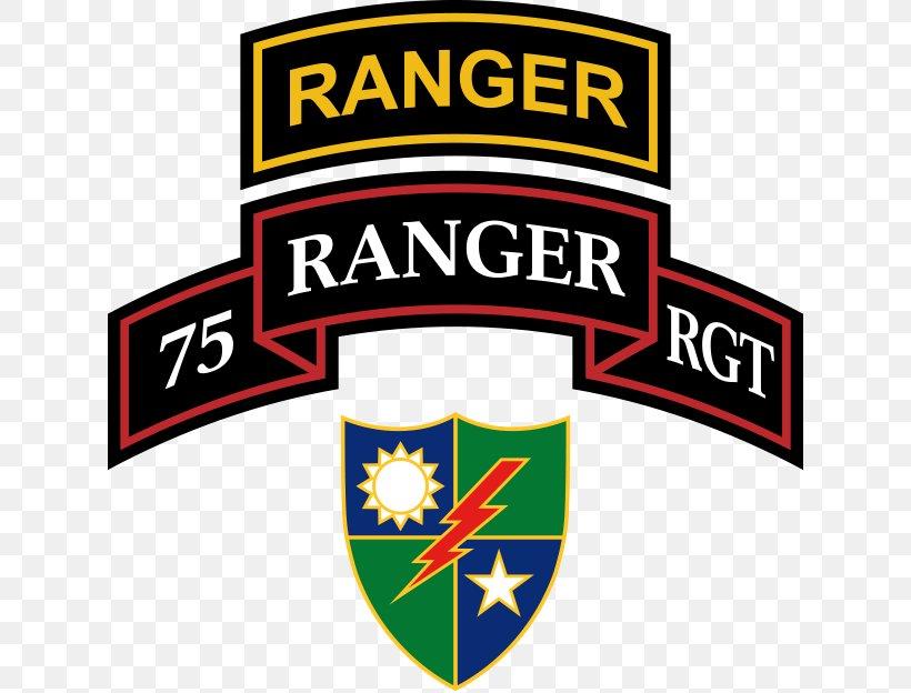 75th Ranger Regiment Ranger School United States Army.