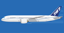 Search Results for 787.