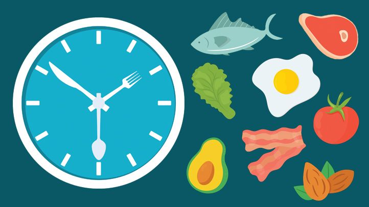 Dubrow Diet: Should You Try It for Weight Loss?.