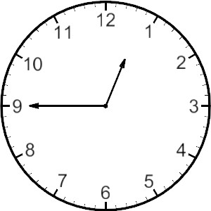 Free Clip Art of Clocks and Time.