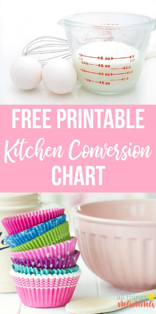 How Many Cups In A Quart, Pint or Gallon? {Video + Printable.