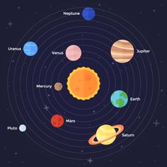 This solar system planet clipart set includes the 8 planets plus.