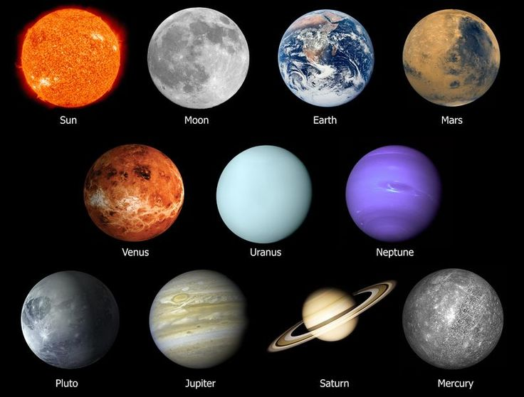 25+ best ideas about 8 Planets on Pinterest.