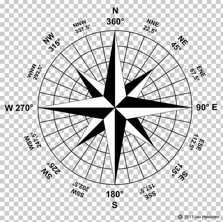 Wind Rose Compass Rose Points Of The Compass PNG, Clipart.