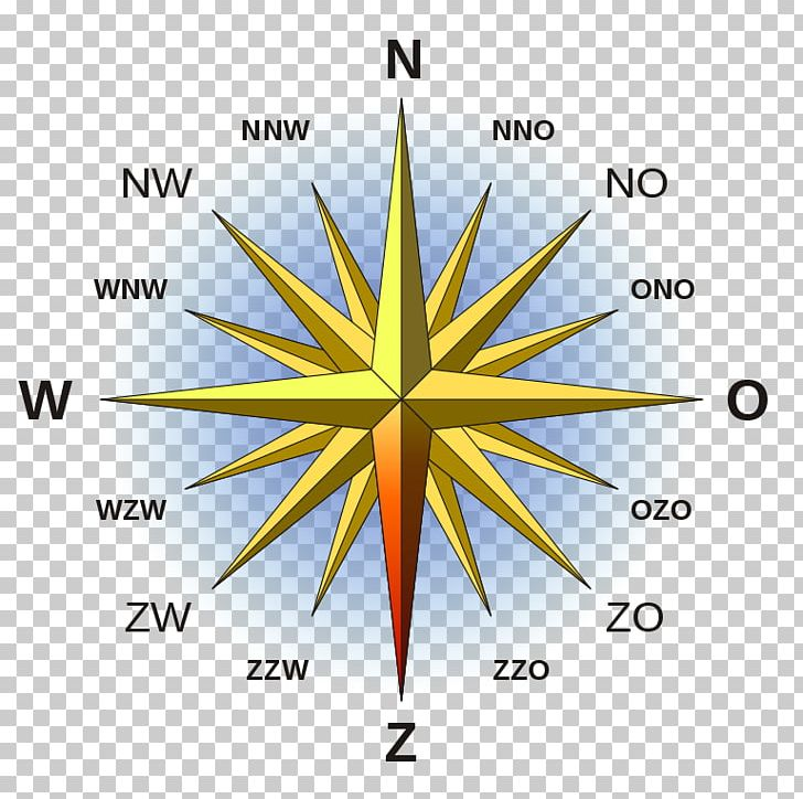 North Compass Rose Cardinal Direction Points Of The Compass.