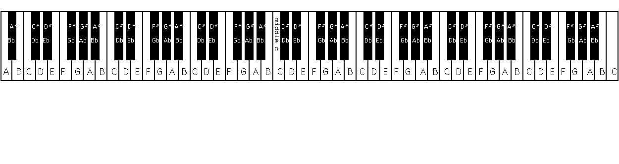 Free Piano Key Images, Download Free Clip Art, Free Clip Art.