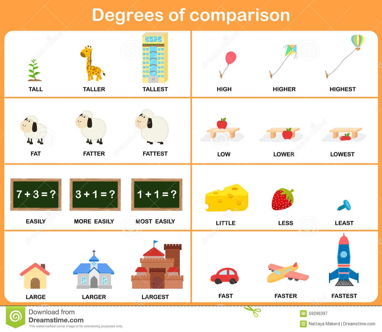 Degrees Of Comparison Adjective.