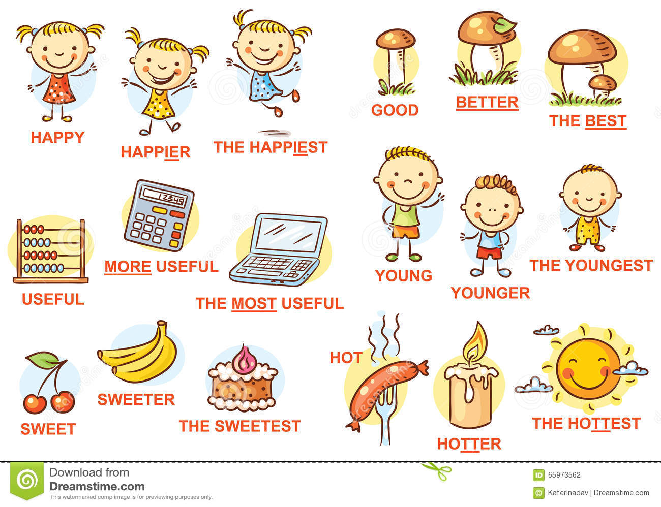 Degrees Of Comparison Of Adjectives In Pictures Stock Vector.