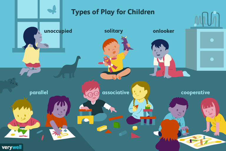 Important Types of Play in Your Child\'s Development.
