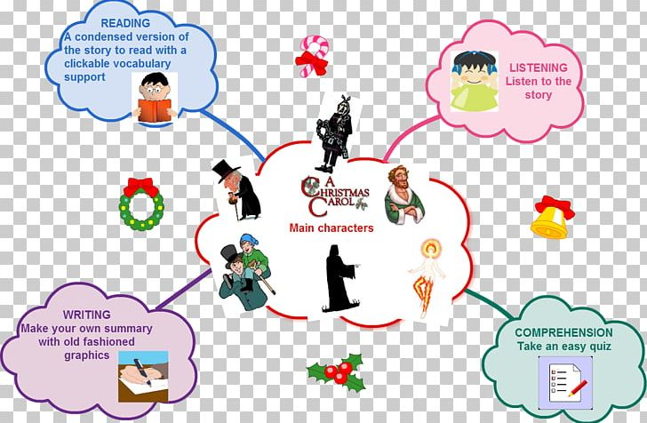 A Christmas Carol Ebenezer Scrooge Mind Map PNG, Clipart, Area.