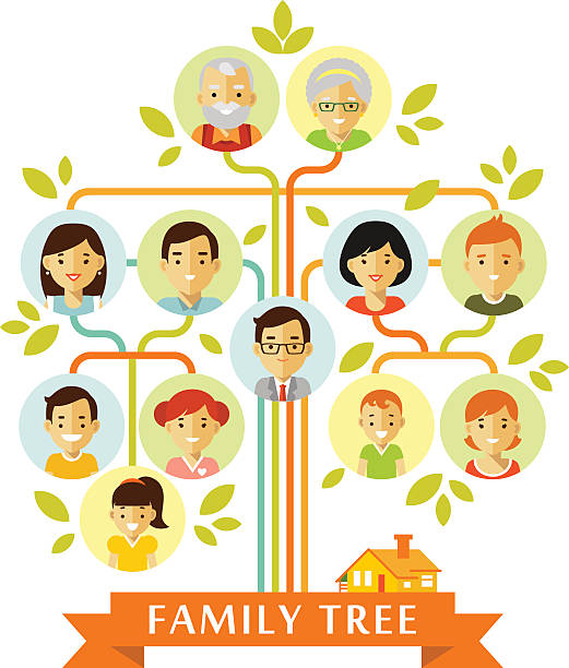 Best Family Tree Illustrations, Royalty.