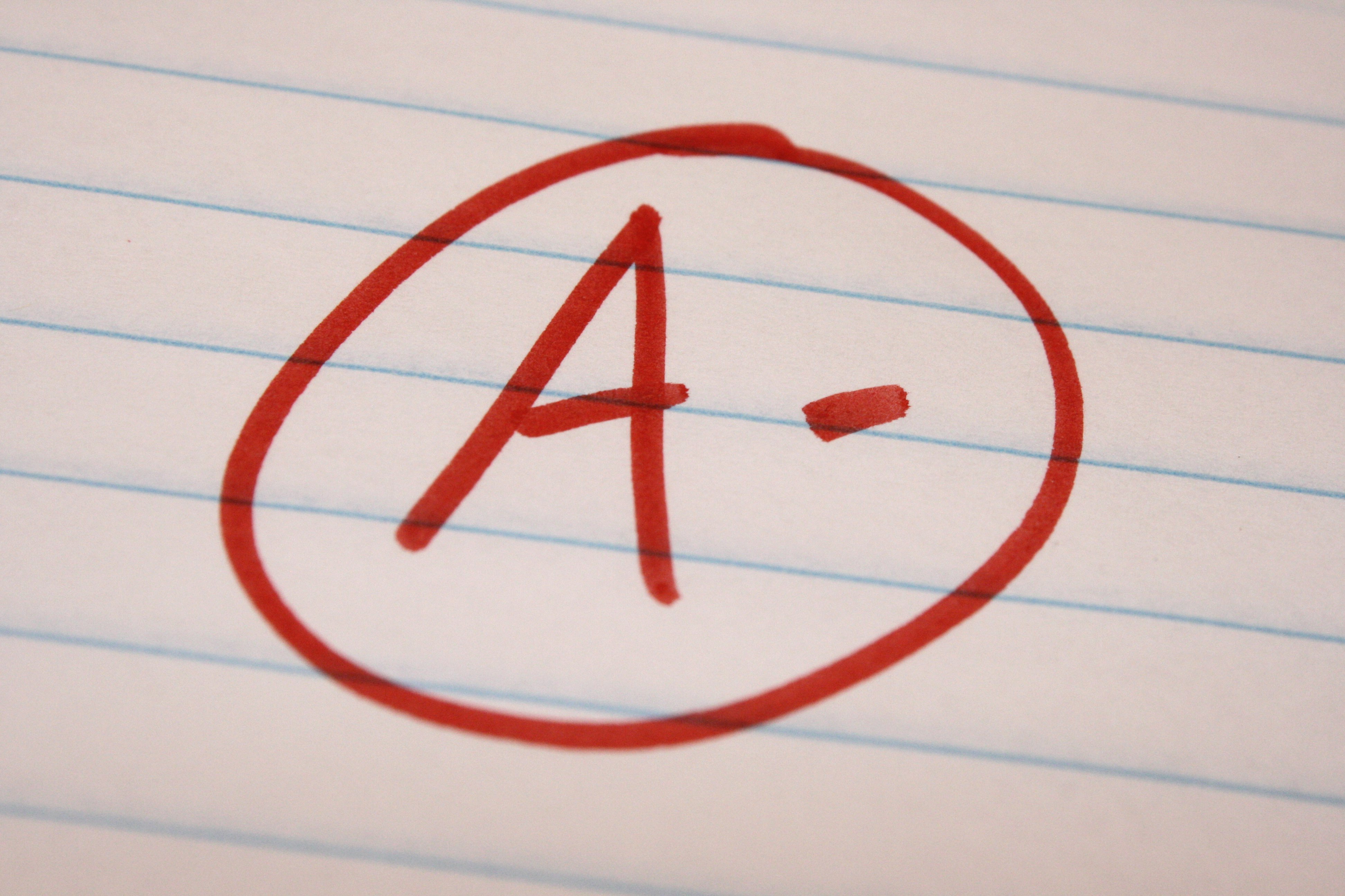 Grades clipart letter grade.