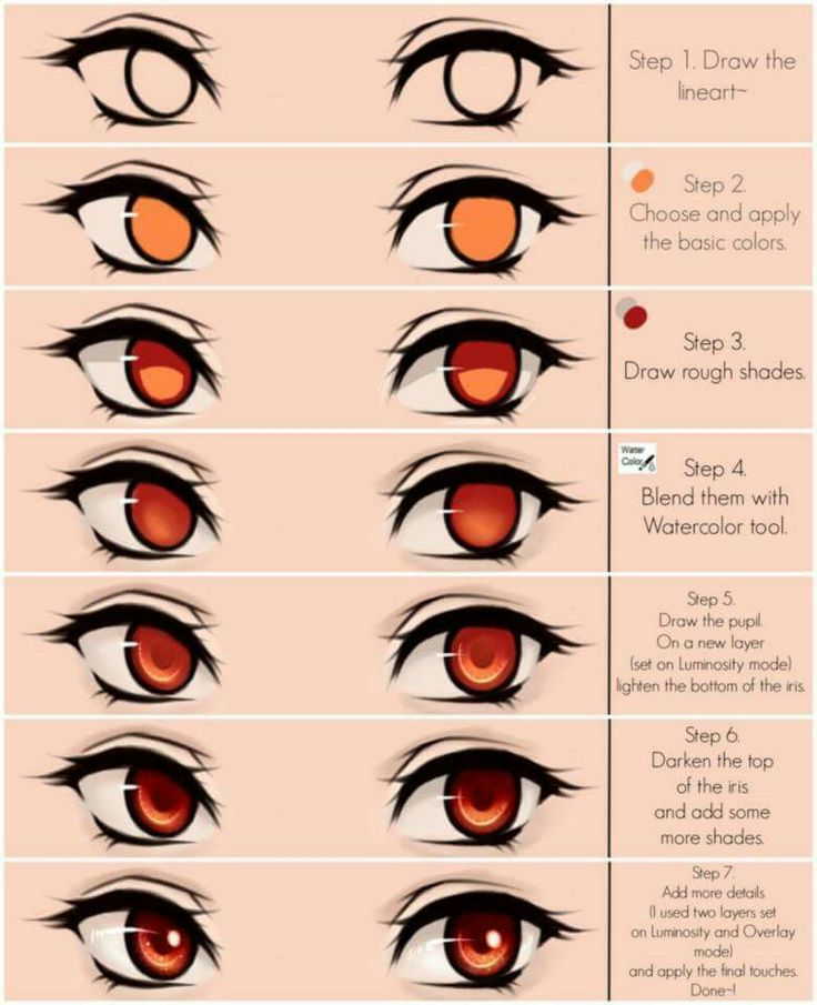 17 Best ideas about Anime Eyes Drawing on Pinterest.
