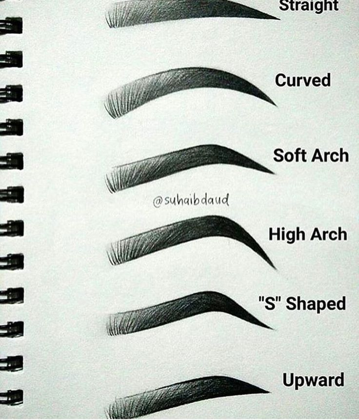 25+ best ideas about Makeup Drawing on Pinterest.