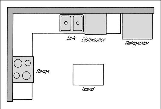 Kitchen Layout Clipart.