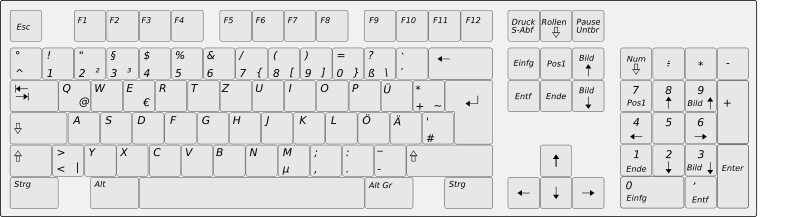 Free Clipart: German computer keyboard layout.