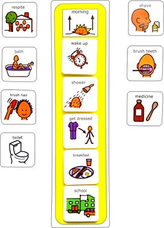 Visual Morning Routine AAC (Picture Communication Symbols).