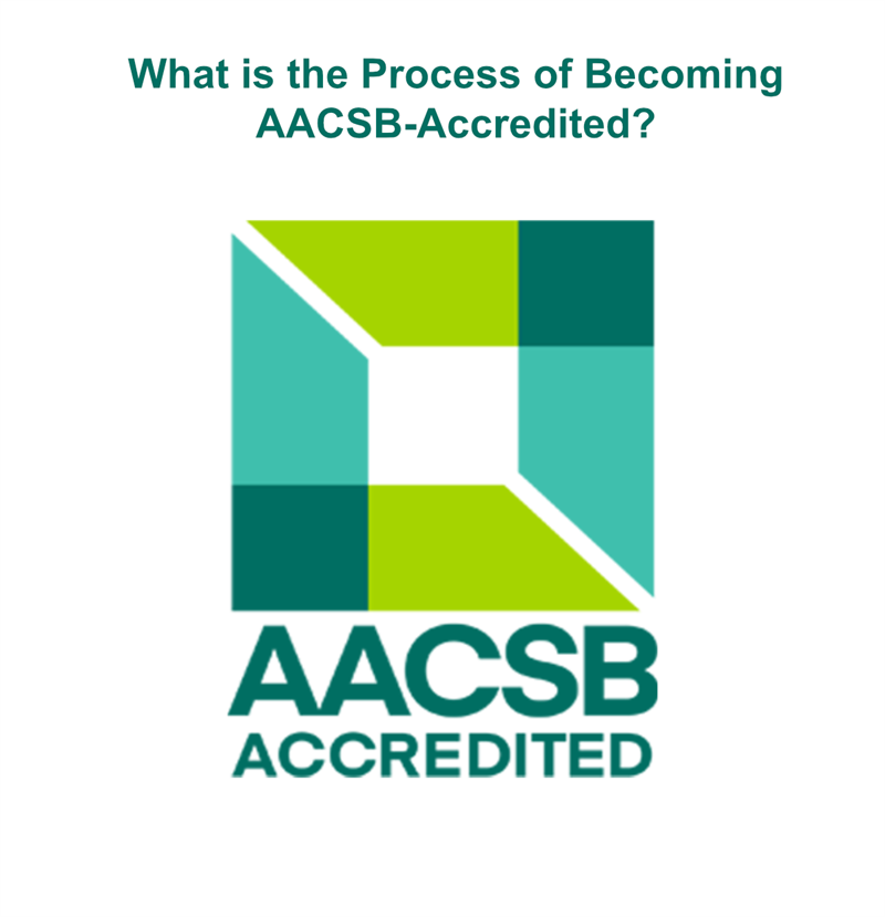 Business School and Program Accreditation by AACSB.