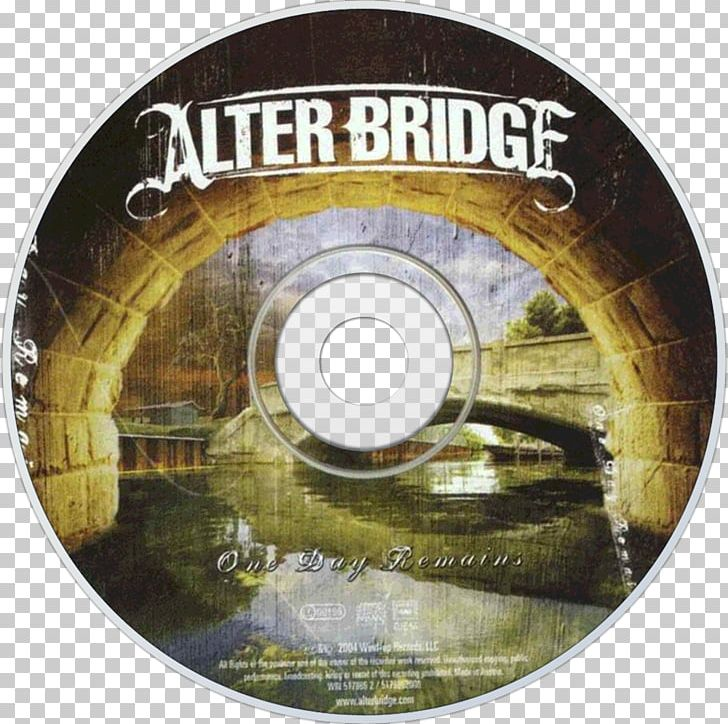 Alter Bridge One Day Remains Album AB III Song PNG, Clipart.