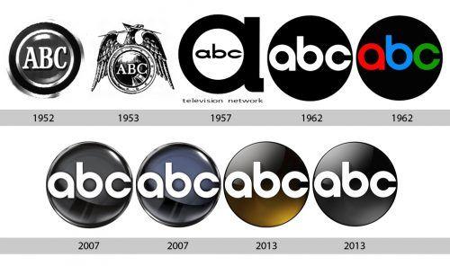 abc logo history.