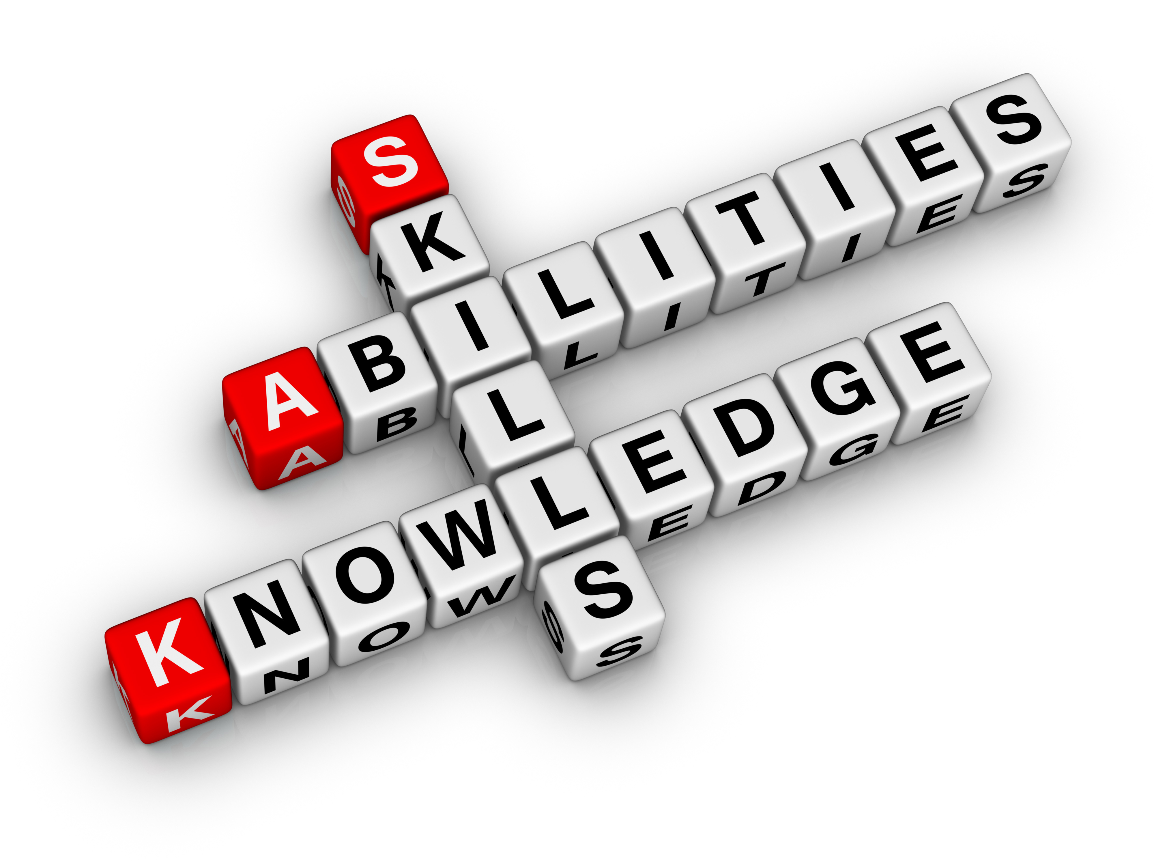 Skills, Knowledge, Abilities » Clipart Station.